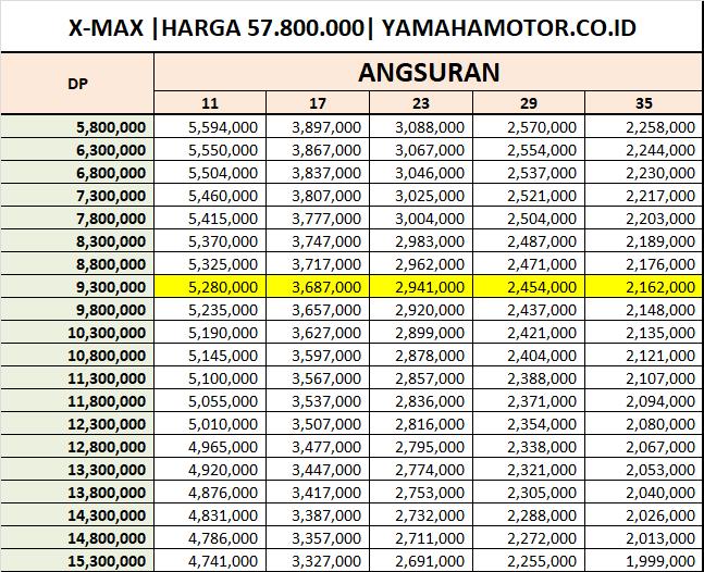 simulasi kredit Xmax