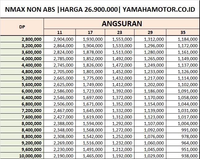Harga Motor Nmax 2018 Cicilan Pilihmotorid