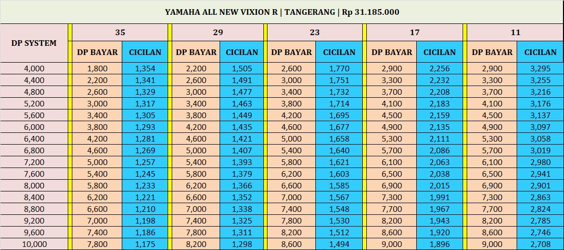kredit motor yamaha vixion r tangerang